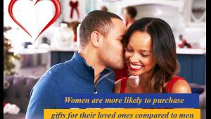 Valentines Day spending